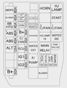 Hyundai Sonata 2015 Fuse Box Diagram Carknowledge Info