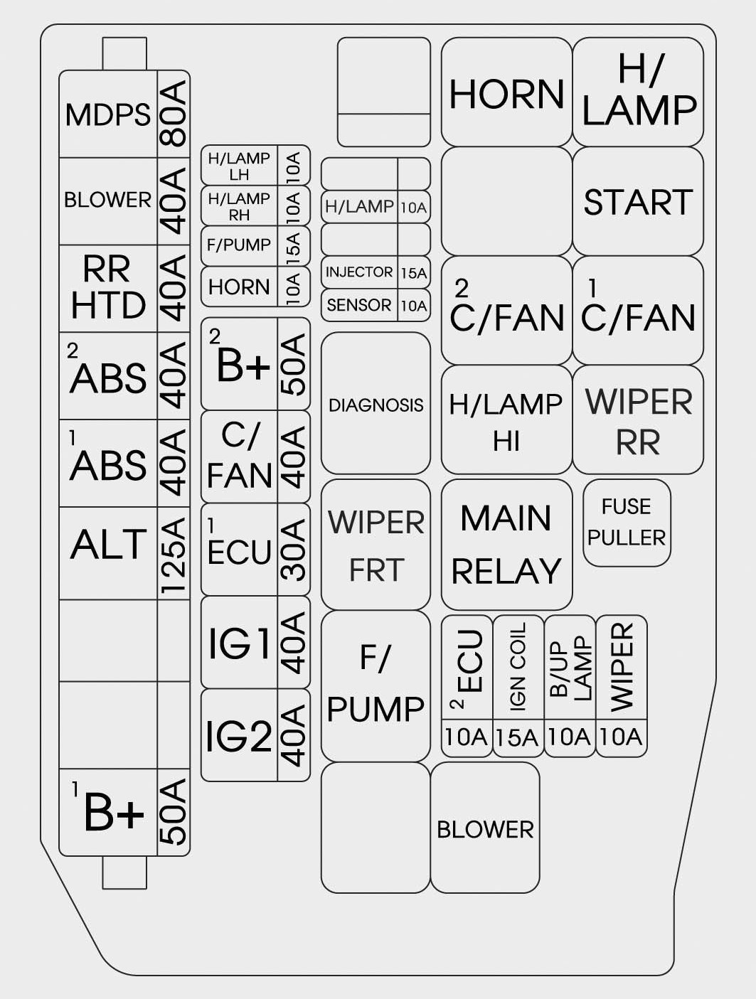 Fuse Box For 2011 Hyundai Sonatum