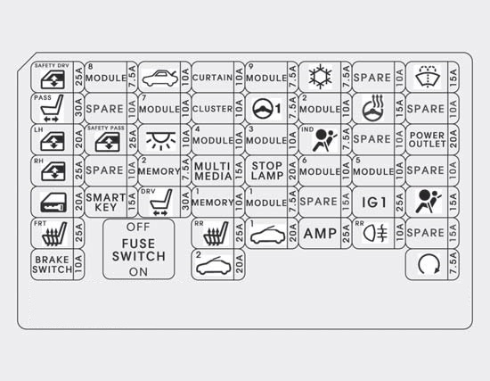 Hyundai Sonata (2014) – fuse box diagram - Carknowledge.infoCarknowledge.info