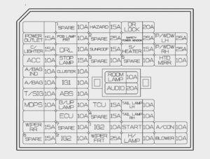 Hyundai Sonata – fuse box – instrument panel (driver's side fuse panel)