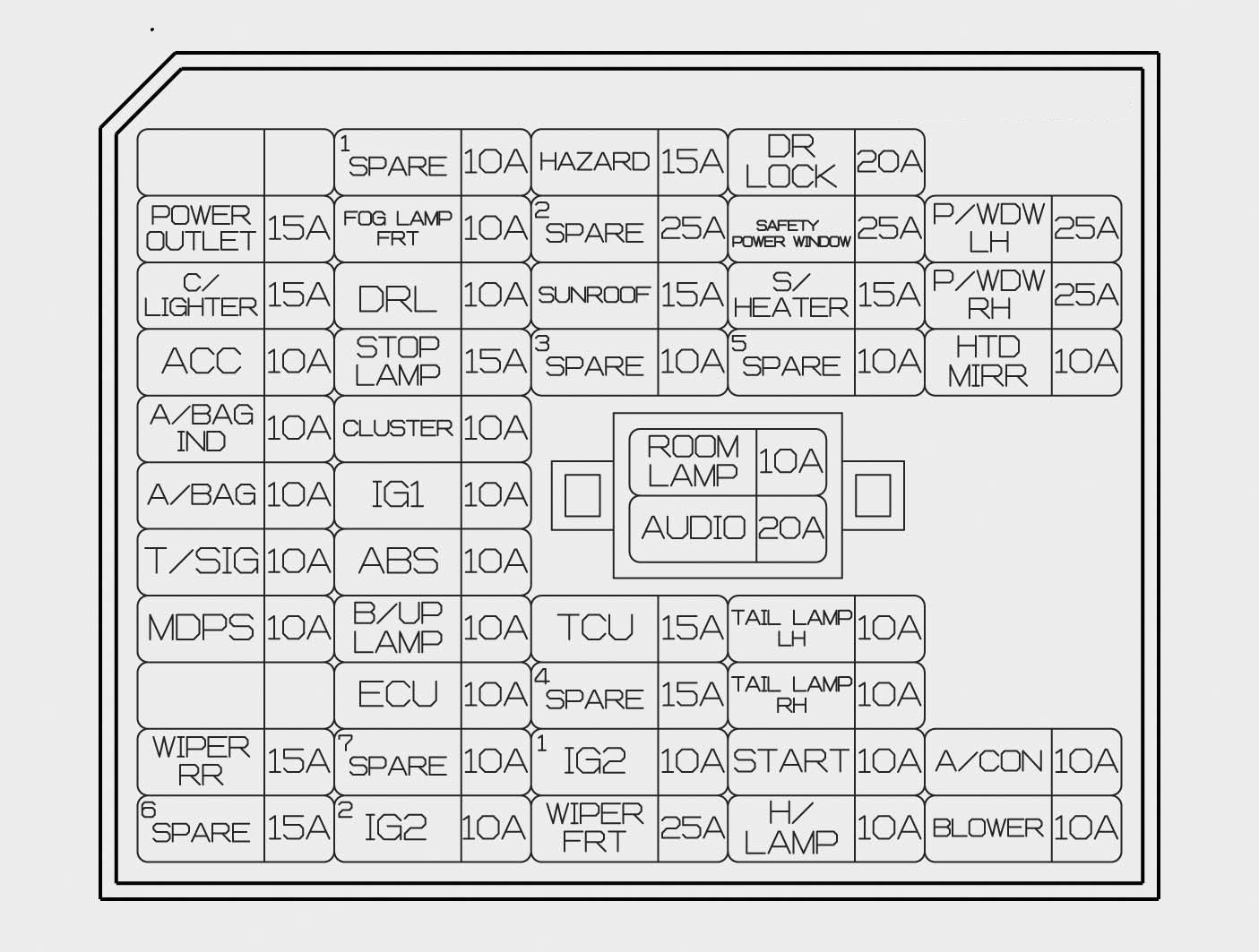 Hyundai Sonata (2015) – fuse box diagram - Carknowledge.infoCarknowledge.info