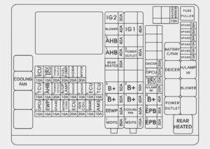 Hyundai Sonata Hybrid – fuse box – engine compartment