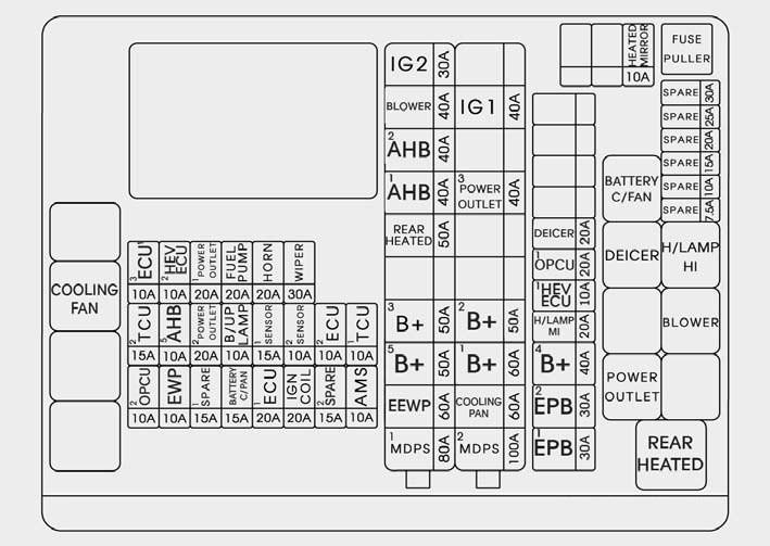 Hyundai Sonata Plug-in Hybrid  2016   U2013 Fuse Box Diagram