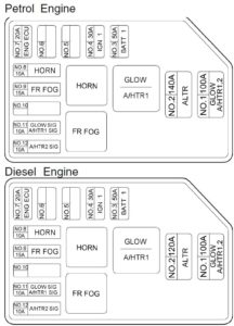 Hyundai Terracan 2005 ndash 2007 ndash fuse box diagram