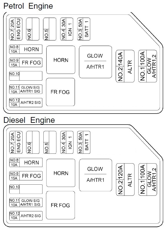 2005 saab 9 3 fuse box diagram hyundai terracan  2005     2007      fuse box diagram carknowledge info  hyundai terracan  2005     2007      fuse