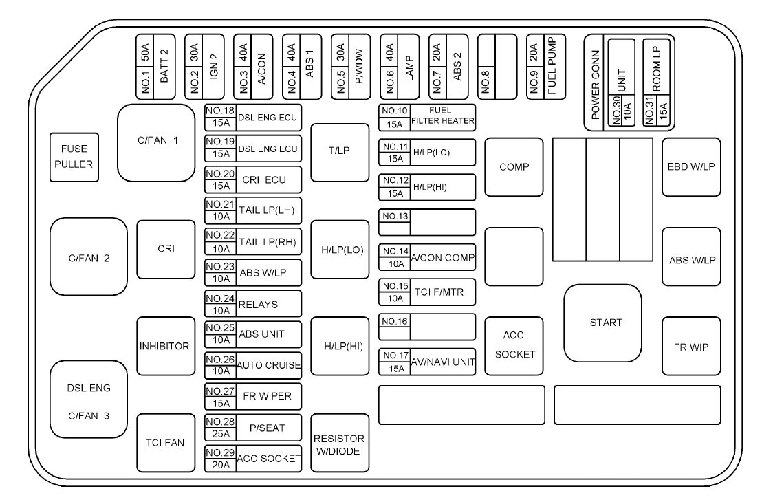 Fuse Box Diagram For 2004 Isuzu Ascender