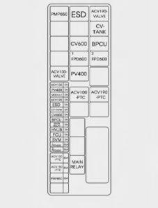 Hyundai Tucson Fuel Cell – fuse box – fuel cell power module compartment (box 2)