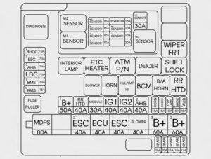 Hyundai Tucson Fuel Cell – fuse box – fuel cell power module compartment (box 1)