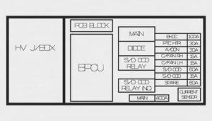 Hyundai Tucson Fuel Cell – fuse box – high voltage box panel