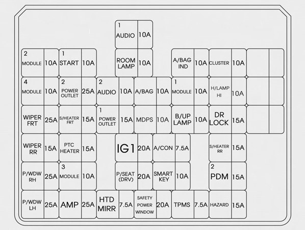 hyundai fuse box diagram hyundai tucson fuel cell  2015     2016      fuse box diagram hyundai accent fuse box diagram hyundai tucson fuel cell  2015     2016