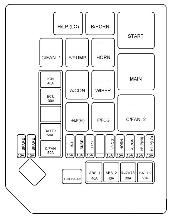 Hyundai Tucson  2004   U2013 Fuse Box Diagram