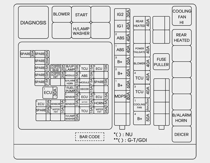 hyundai tucson – fuse box – engine compartment