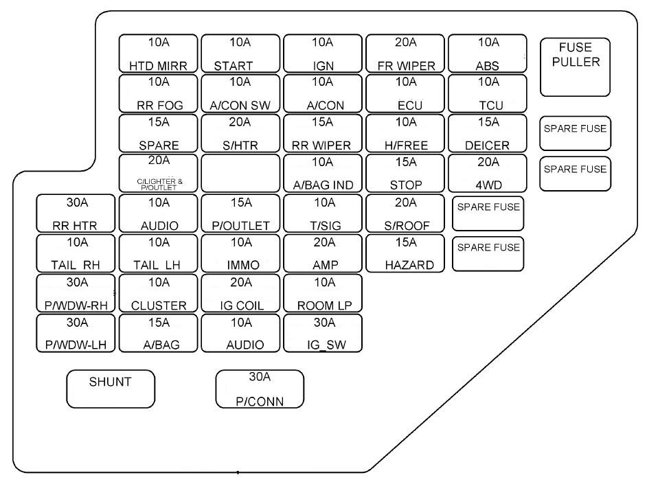 Diagram 2003 Isuzu Ascender Wiring Diagram Full Version Hd Quality Wiring Diagram Drainschematics Investinlazio It