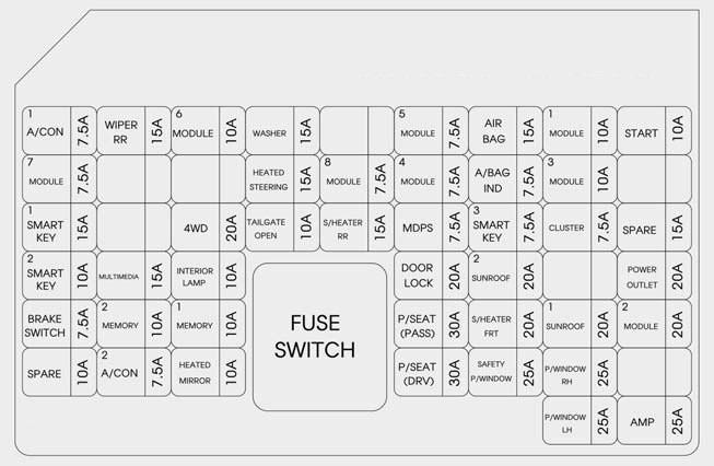 Western Star Fuse Box Diagram - Led With Dimmer Wiring Diagram -  keys-can-acces.corolla.waystar.fr | Western Star Fuse Panel Diagram |  | Wiring Diagram Resource
