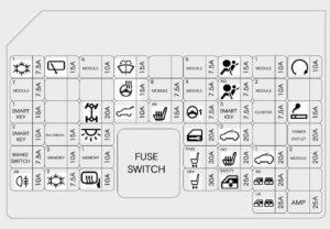 hyundai tucson  2017   u2013 fuse box diagram
