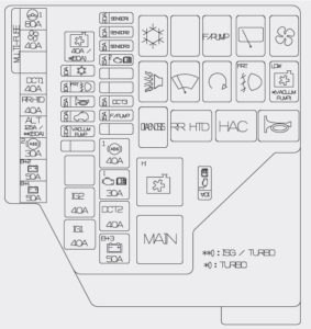 Hyundai Veloster (2012 – 2014) – fuse box diagram - Carknowledge.infoCarknowledge.info