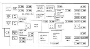 Hyundai XG 250 – fuse box diagram – engine compartment