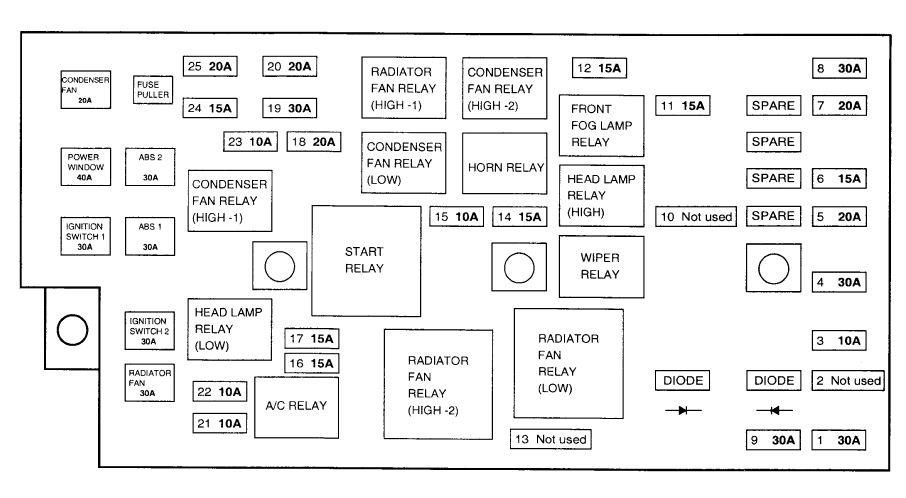 hyundai veracruz fuse panel diagram hyundai xg 250     fuse box diagram carknowledge info  hyundai xg 250     fuse box diagram