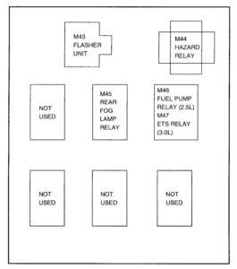 Hyundai XG 250 – fuse box diagram – relay box