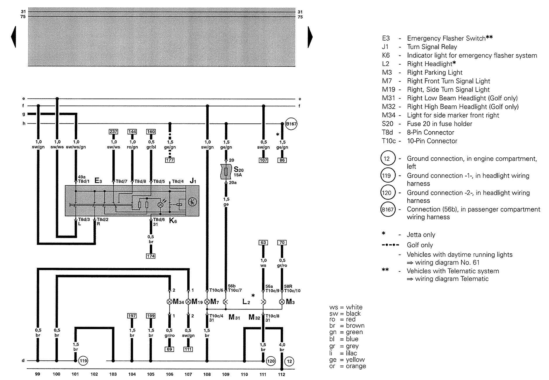 volkswagen golf  2003  u2013 2004   u2013 wiring diagrams  u2013 hazard