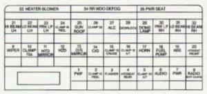 [DIAGRAM_0HG]  Cadillac Catera (1998) – fuse box diagram - Carknowledge.info   Cadillac Catera 1998 Fuse Box      Carknowledge.info