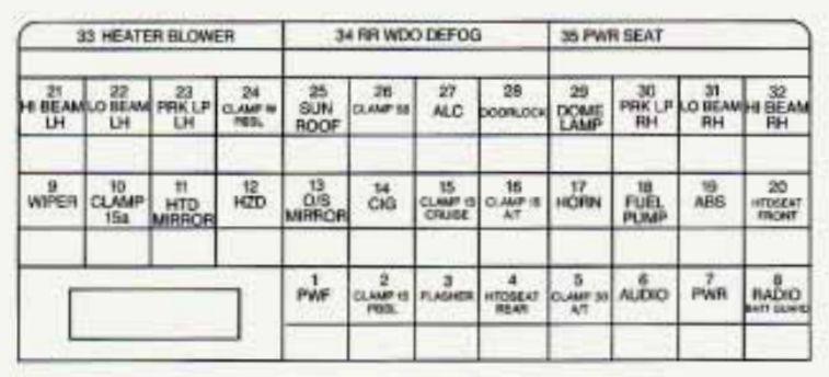 Cadillac Catera  1997  U2013 2001   U2013 Fuse Box Diagram