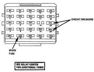 cadillac commercial chassis 1990 fuse box diagram. Black Bedroom Furniture Sets. Home Design Ideas