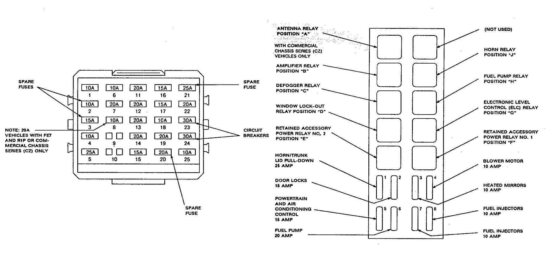 [DIAGRAM_3ER]  DIAGRAM] Buick Roadmaster Fuse Box Diagram FULL Version HD Quality Box  Diagram - TNBFUSE7949.ITCMOLARI.IT | Buick Roadmaster Fuse Box Location |  | tnbfuse7949.itcmolari.it