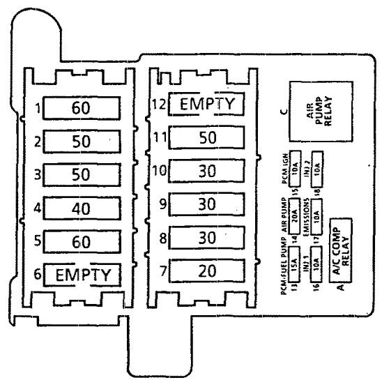 cadillac commercial chassis  1994   u2013 fuse box diagram