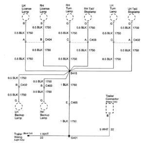 Cadillac Escalade – wiring diagrams – ground distribution (part 11)