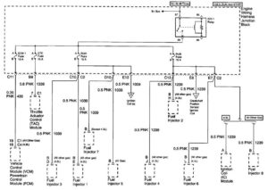 Cadillac Escalade – wiring diagrams – power distribution (part 13)