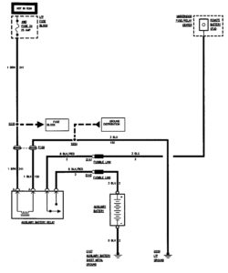 GMC Sierra 1500 (1995) – wiring diagrams – auxiliary battery
