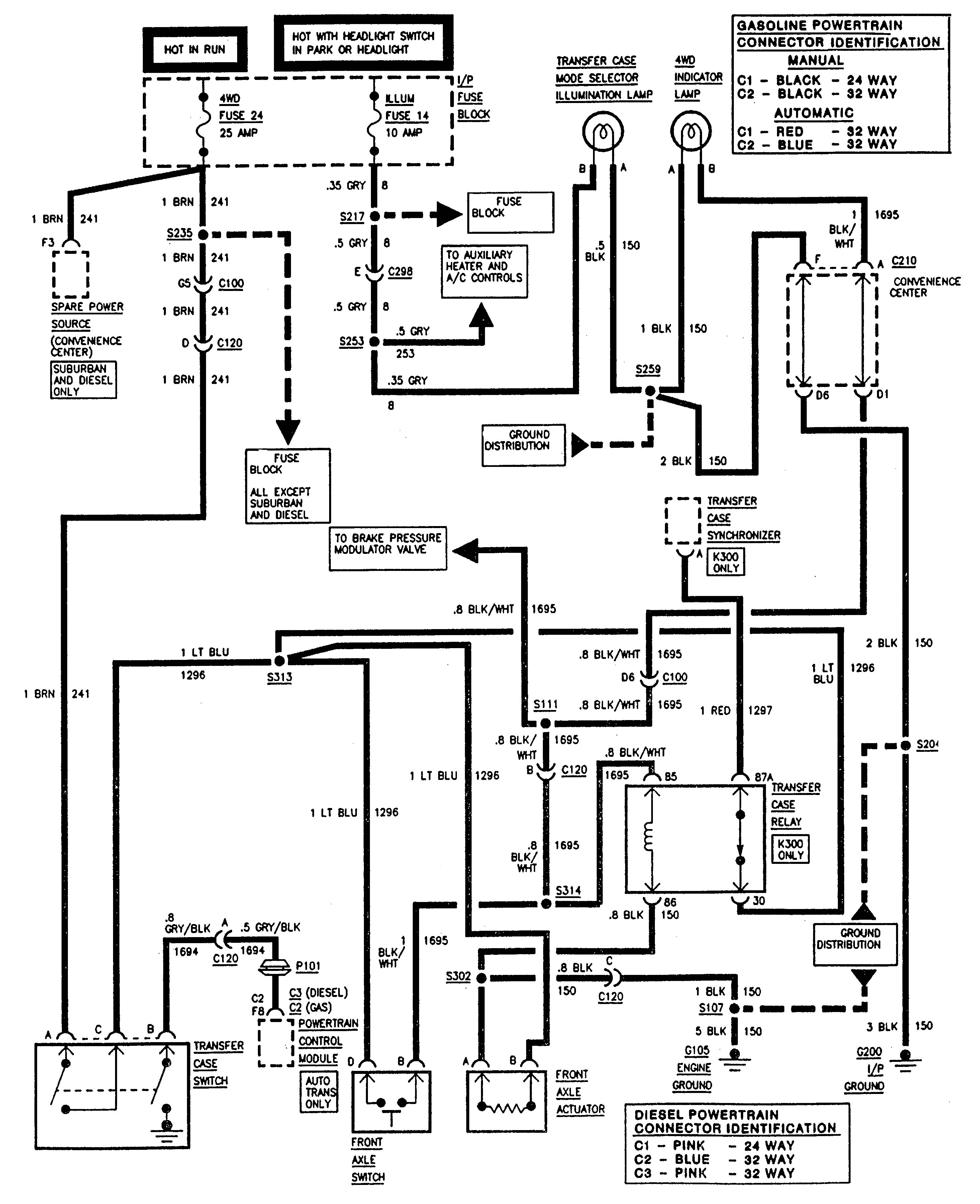Gmc Sierra 1500 1995 Wiring Diagrams Four Wheel Drive System Carknowledge Info