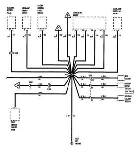 GMC Sierra 1500 – wiring diagrams – ground distribution  (part 1)
