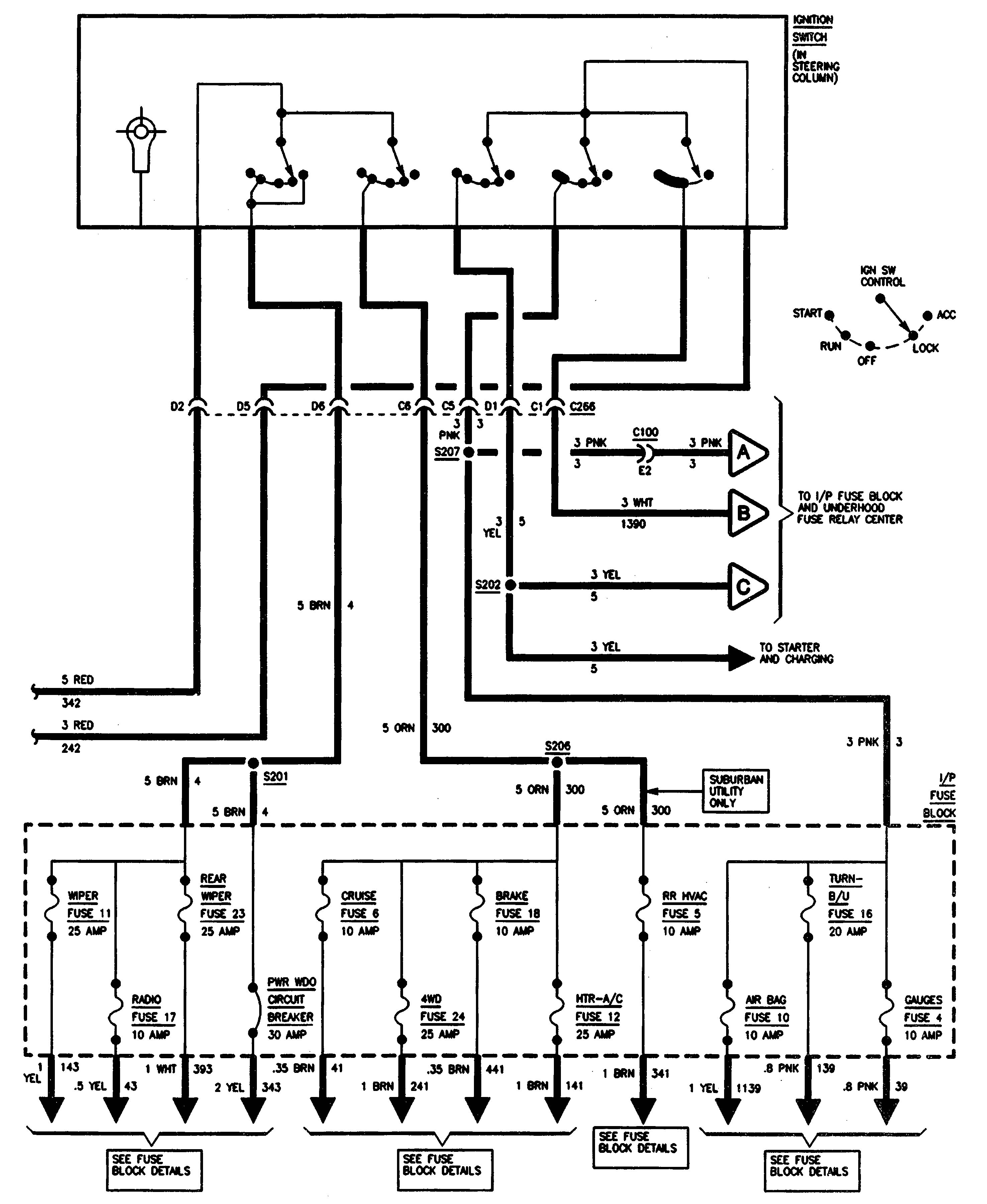 GMC Sierra 40 40 – wiring diagrams – power distribution ...