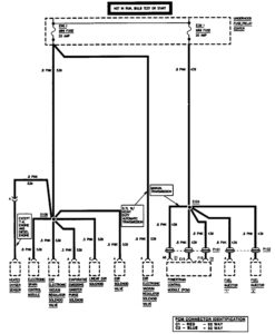 Gmc Sierra 1500 1995 Wiring Diagrams Power Distribution Carknowledge Info