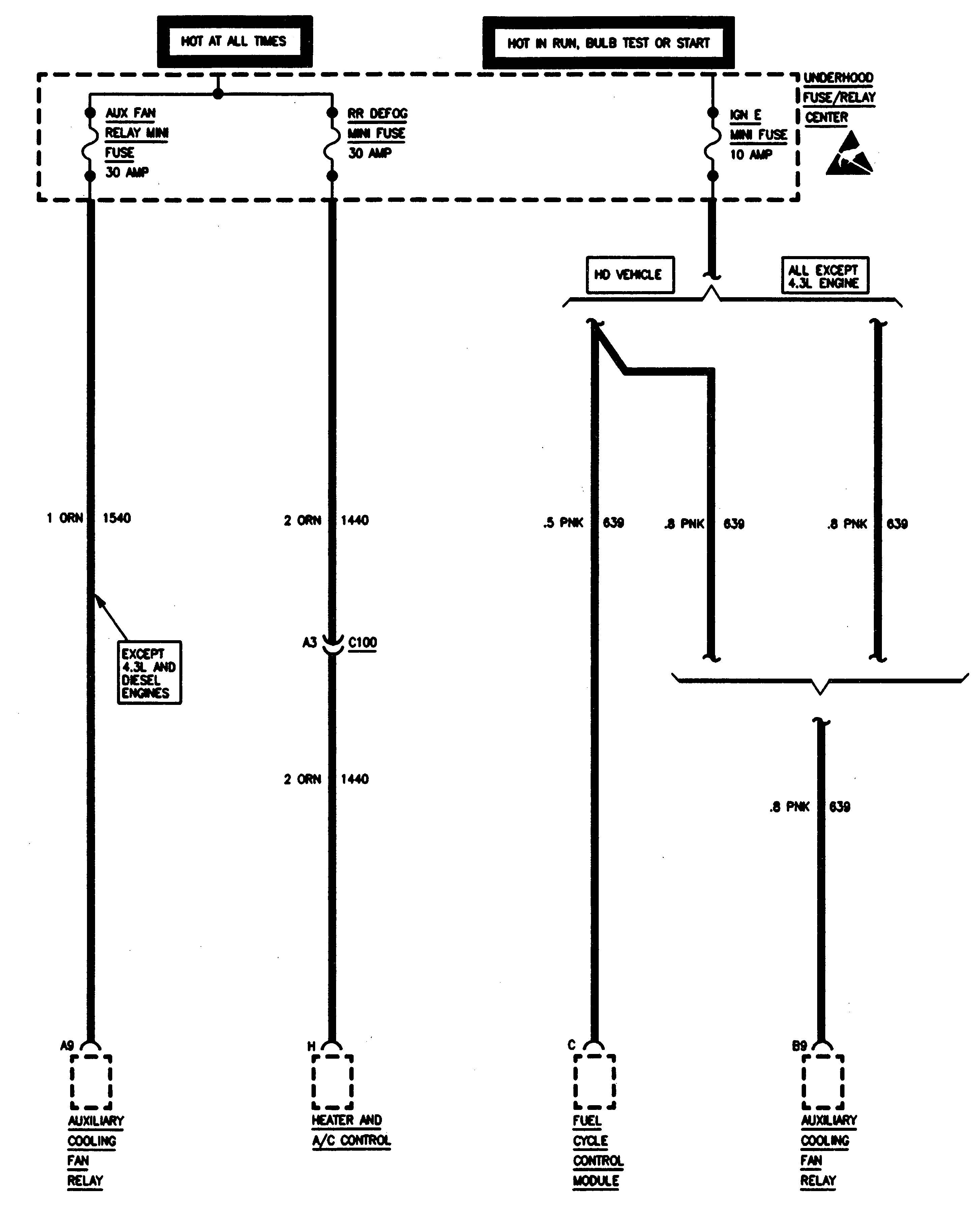 Gmc Sierra Engine Wiring Diagram