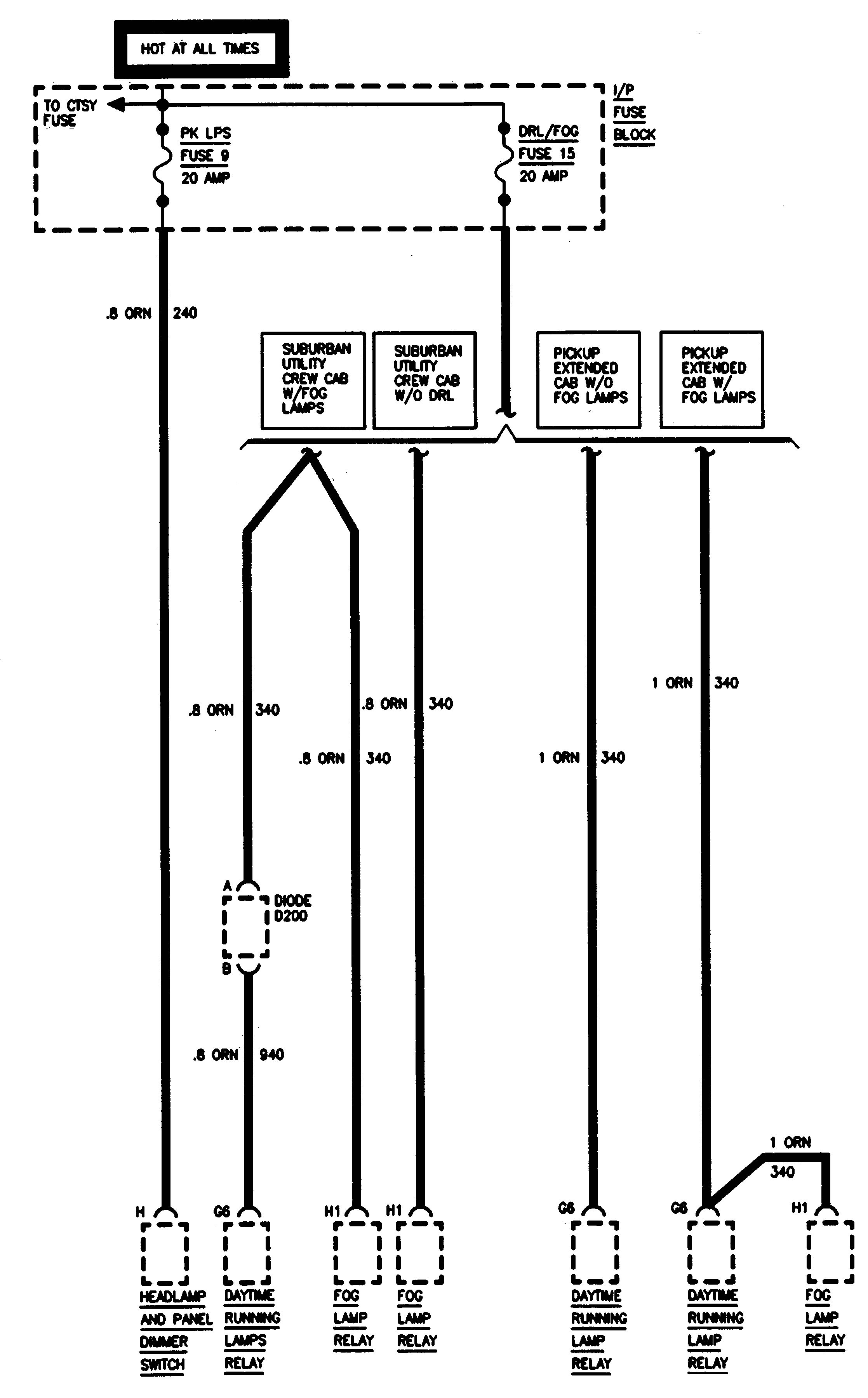1995 Gmc Sierra Wiring Diagram from www.carknowledge.info