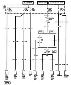 GMC Sierra 1500 – wiring diagrams – power distribution (part 9)