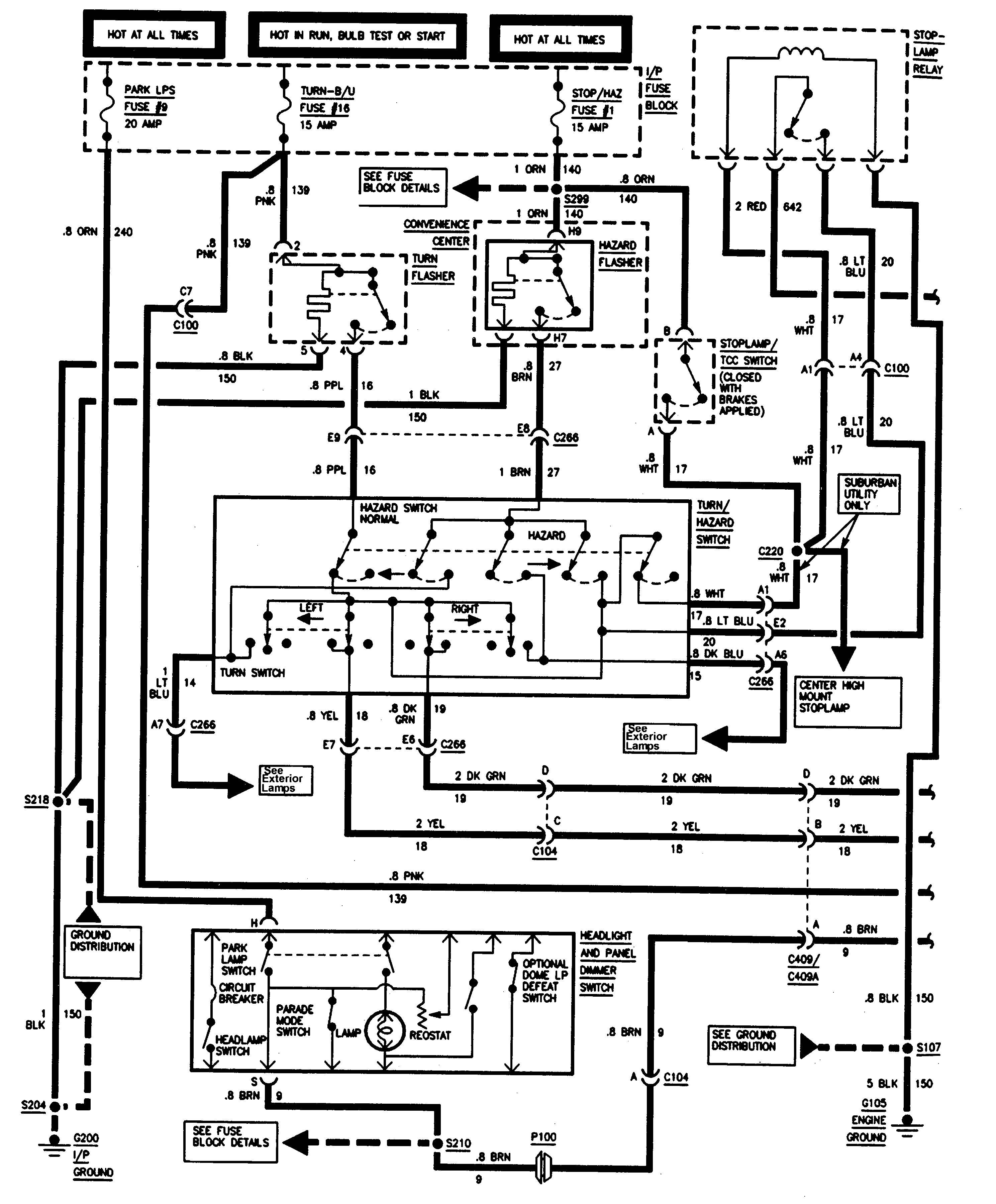 gmc truck trailer wiring diagrams gmc sierra 1500  1995      wiring diagrams     trailer towing  wiring diagrams     trailer towing