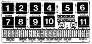 Audi 100 - fuse box diagram - instrument panel