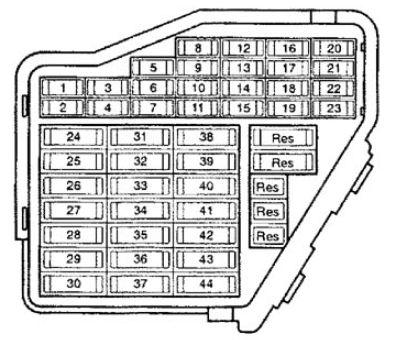Audi TT (2000) - fuse box diagram - Carknowledge.info   Audi Fuse Box Diagram      Carknowledge.info