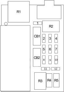 Chevrolet Impala – fuse bpx diagram – passenger compartment