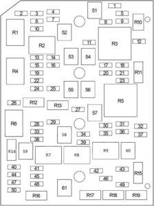 Chevrolet Impala – fuse bpx diagram – engine compartment