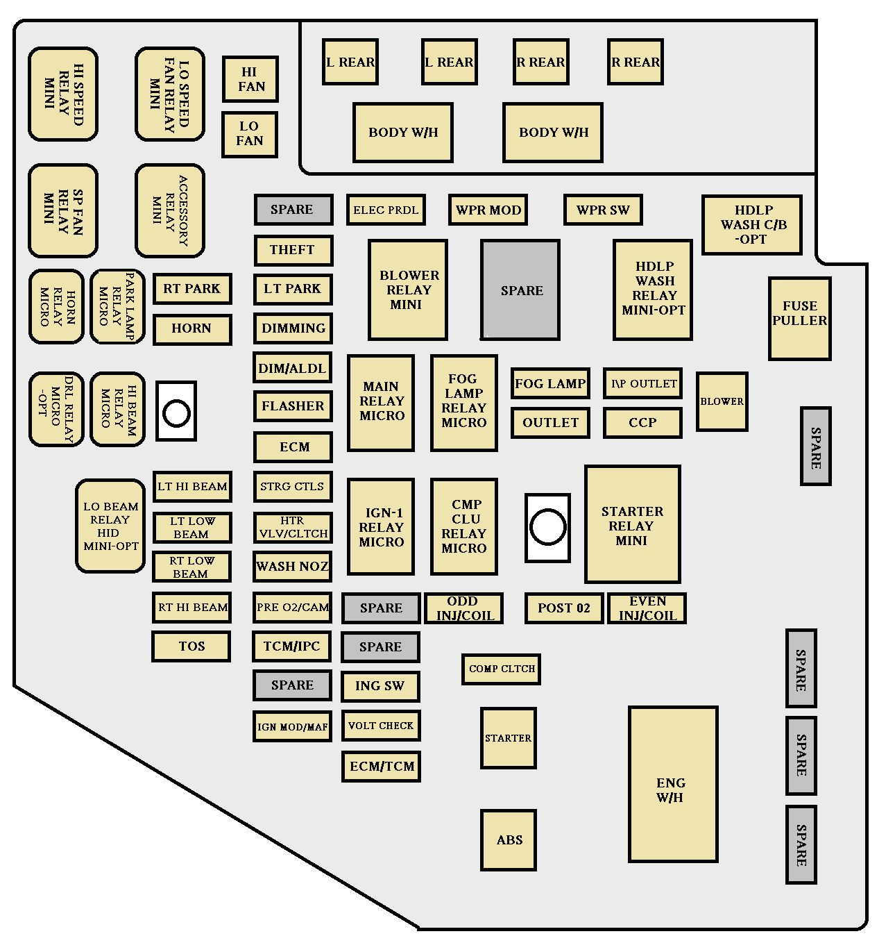 Cadillac CTS (2005 – 2007) – fuse box diagram - Carknowledge.infoCarknowledge.info