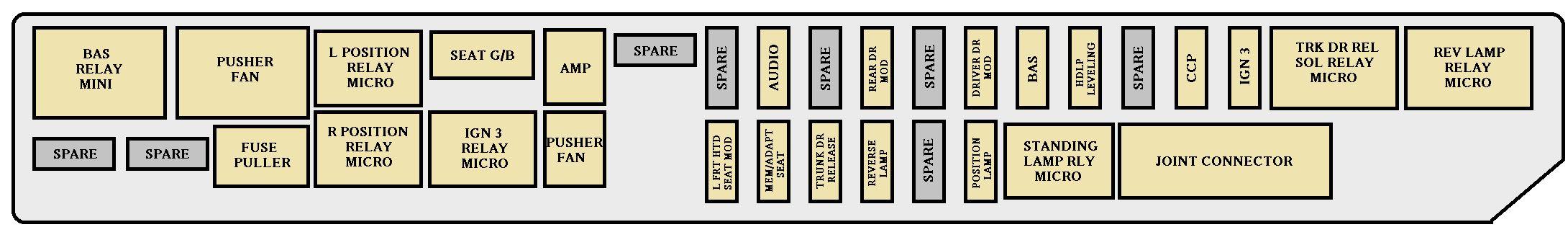 Fiat Punto Fuse Box Diagram 2005