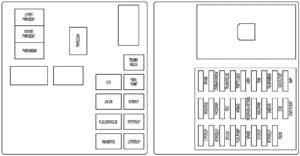 Cadillac CTS mk2 – fuse box – rear compartment (CTS-V)