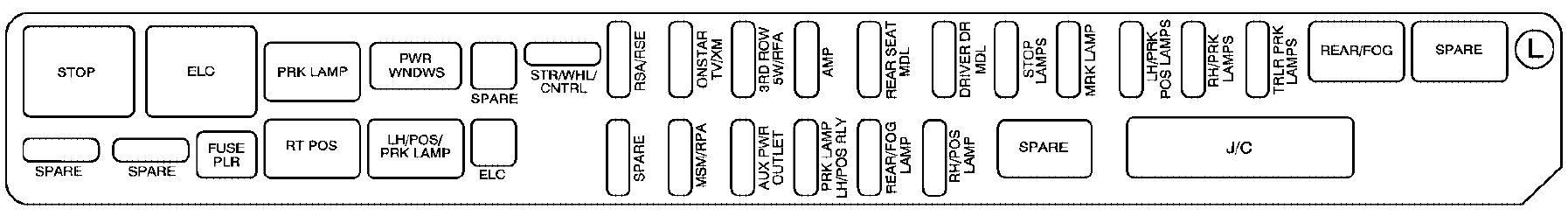 cadillac srx (2009) – fuse box diagram - carknowledge.info cadillac srx fuse box  carknowledge.info