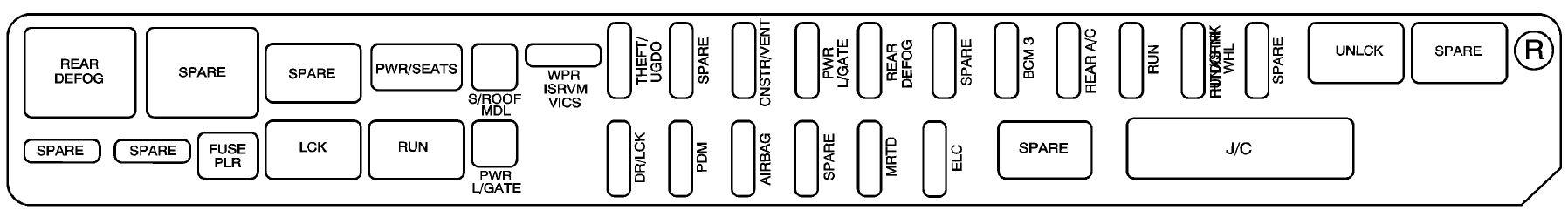 2004 Cadillac Srx Fuse Diagram Wiring Diagrams Functional Functional Adriengirod Fr