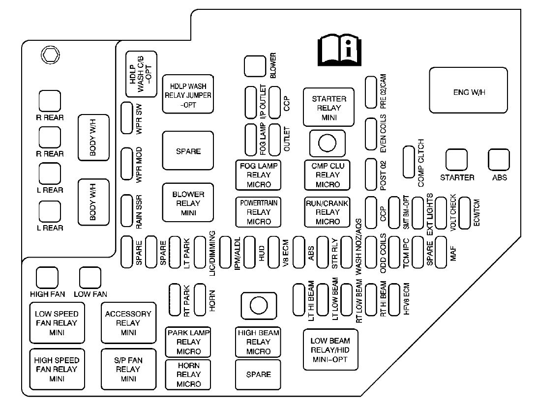 2007 lincoln mkx fuse panel diagram cadillac sts  2007      fuse box diagram carknowledge info  cadillac sts  2007      fuse box diagram